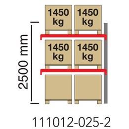 Pallställ Påbyggnadssektion Höjd 2500mm