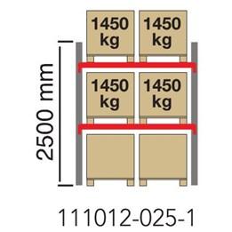 Pallställ Startsektion Höjd 2500mm